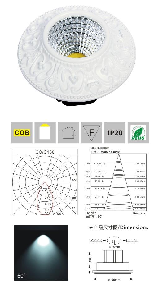 欧式COB天花灯LM8017S哑白 产品检测